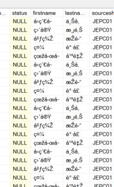 Leer utf 8 desde un mysql y grabarlo a una tabla sql server for Table utf8