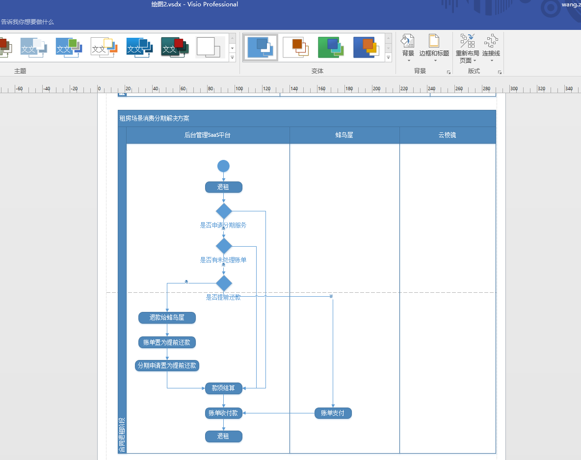 How can remove the shade of visio diagram in the word document whyand how to remove ccuart Image collections