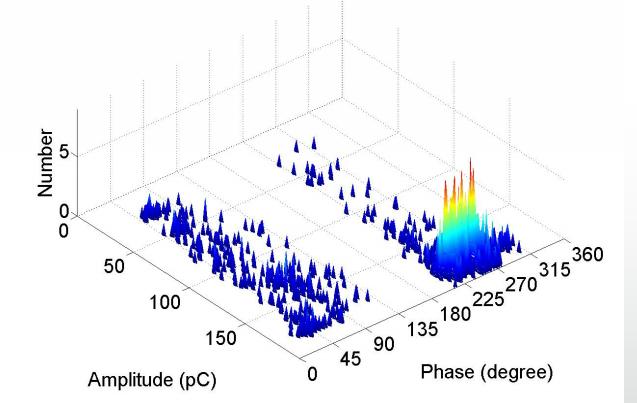 XYZ Plot (3-D Series Plotting like Matlab)