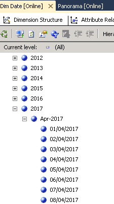 How to change the displayed label for attributes in a date