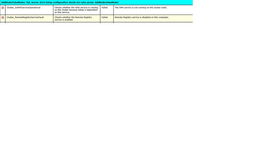 SQL Server 2014 cluster installation failed on node 2 (Add Node Rule)