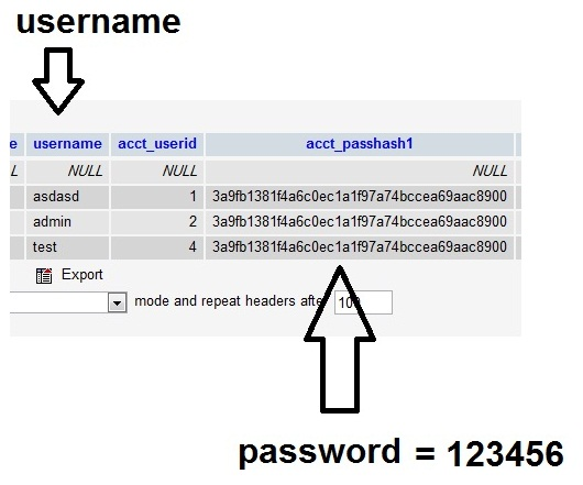 Crack Password Hashed on MySQL