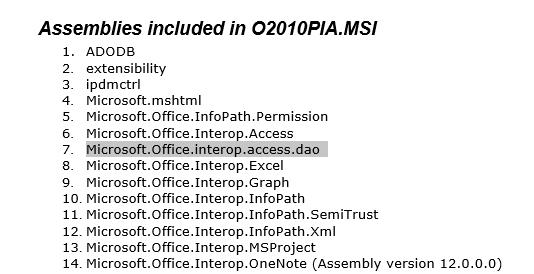 microsoft interop assemblies
