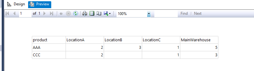 Hide a Row in Row Group based on a value in a single column of a