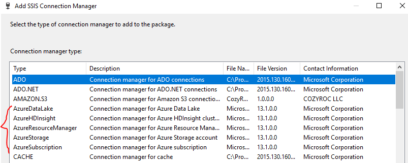 Oracle components Not showing up in Visual studio 2015