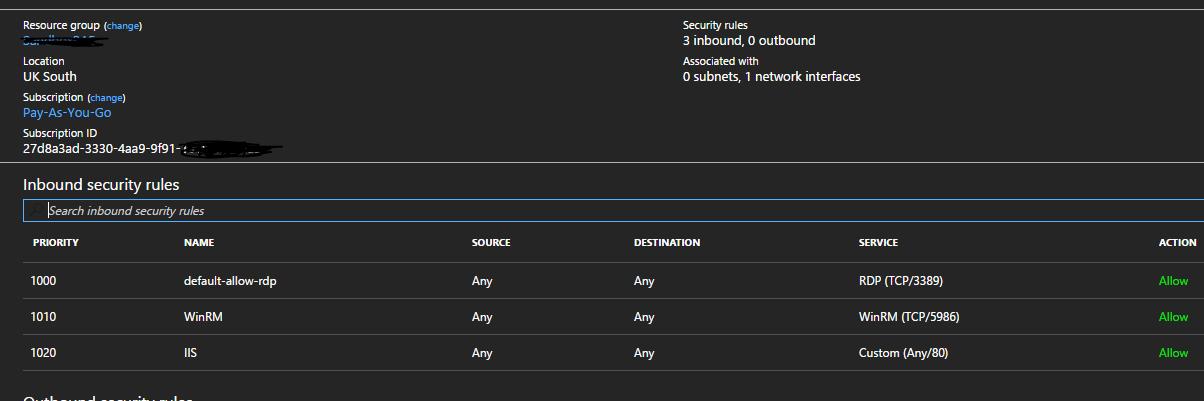 VSTS Run Powershell on Target Machines - Access is Denied error