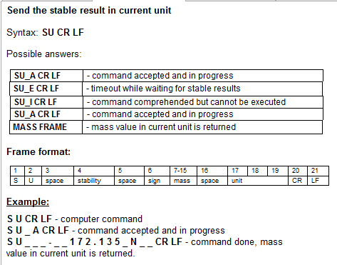 Send The Stable Result in Current Unit
