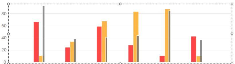 bar chart pointwidth overlay