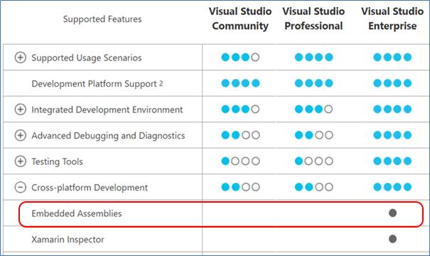 visual studio ultimate or enterprise