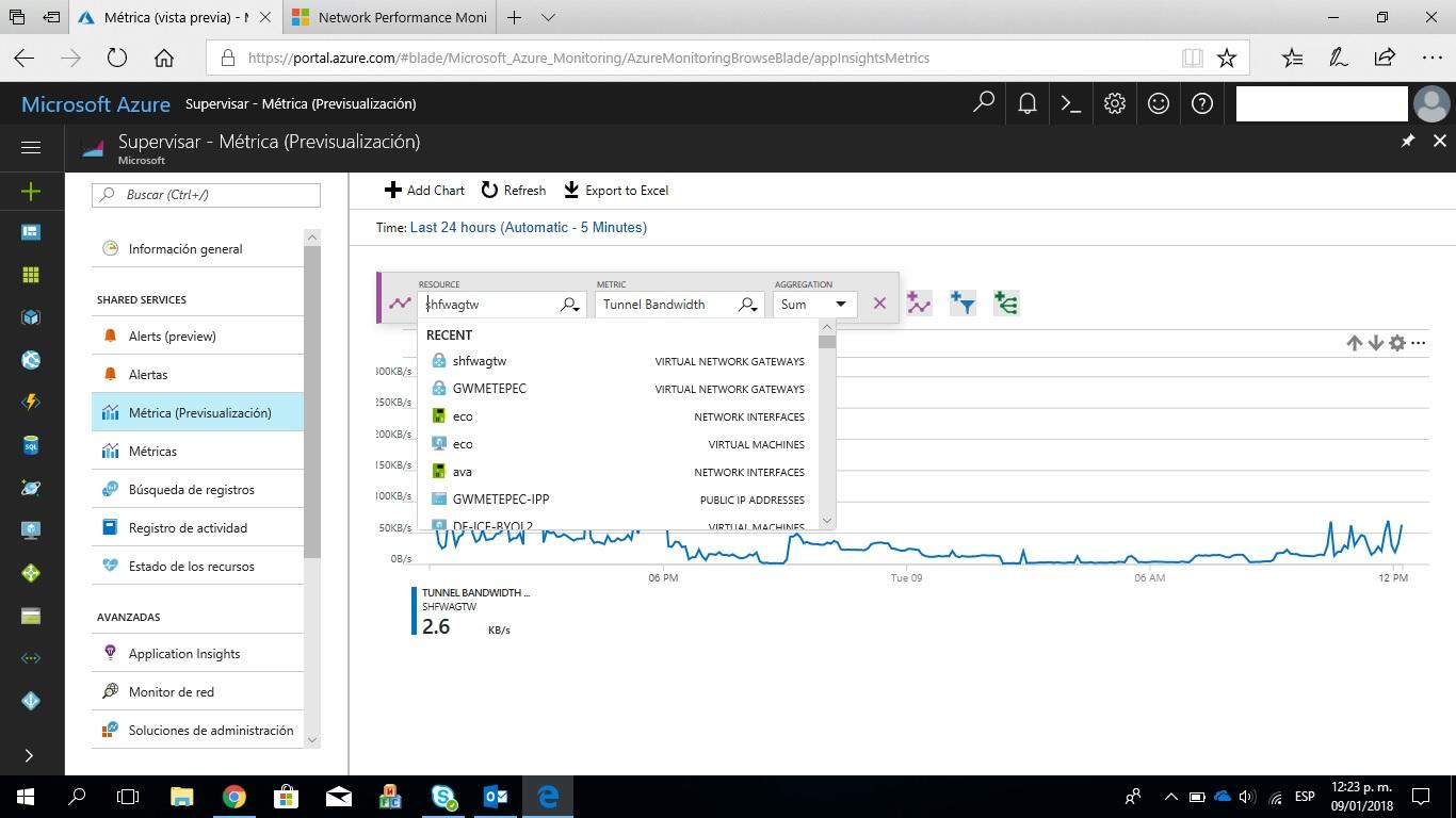 Metrics (Monitoring of bandwidth consumption)