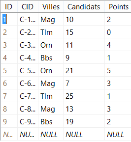 How To insert Selected Values From 4 Sql tables Into a 'New