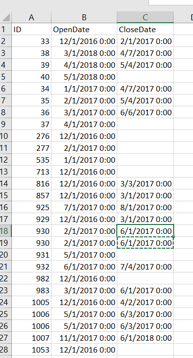 compute end of month counts in dax