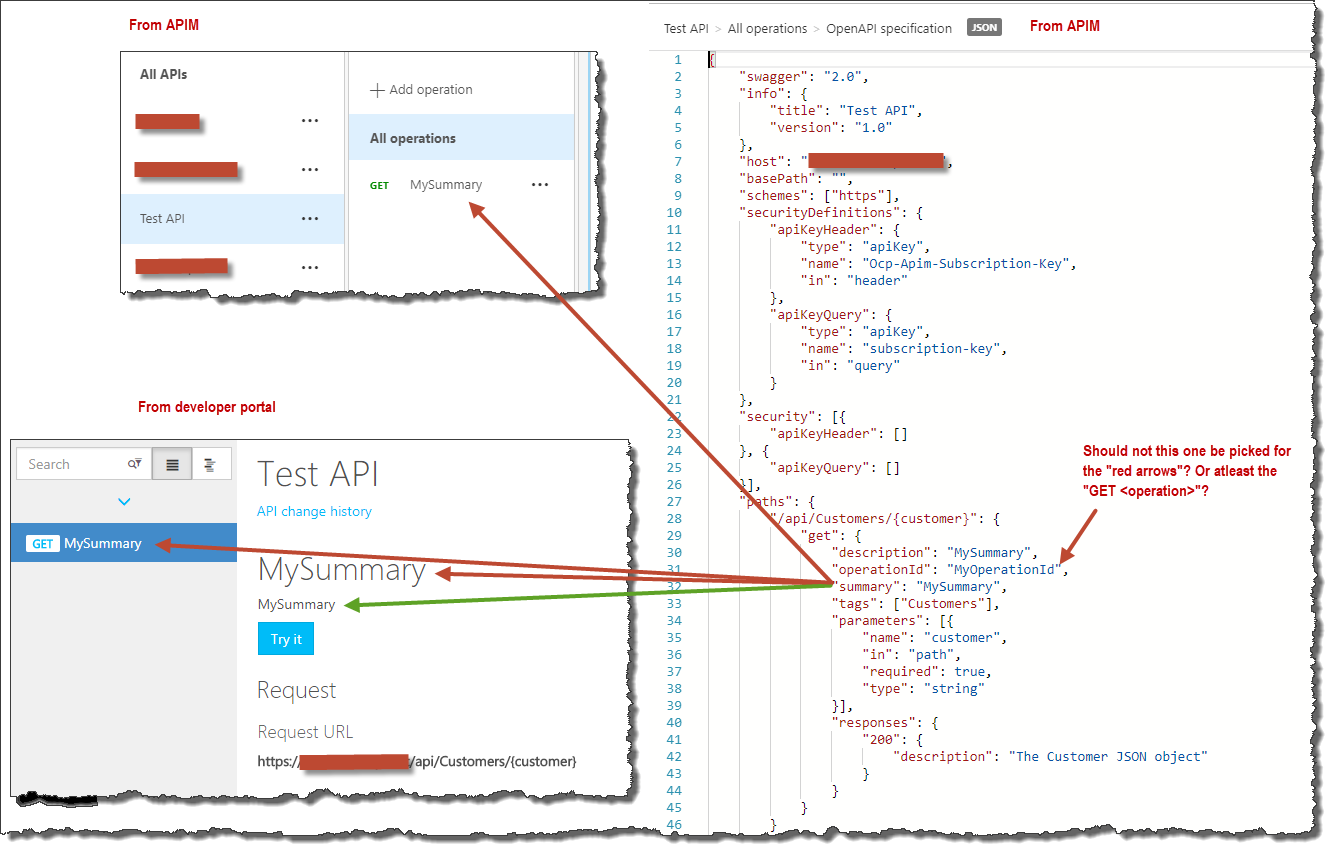 Problems when importing Swagger/OpenAPI files into Azure API