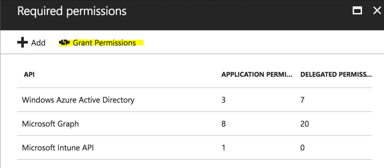 Azure AD Graph API failing with