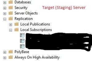 Target (Subscriber)