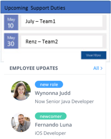 sharepoint site to display new joiner upcoming schedule task webpart