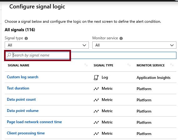 How to trigger alerts based on custom metrics?