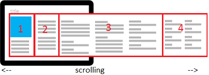 Four column layout.
