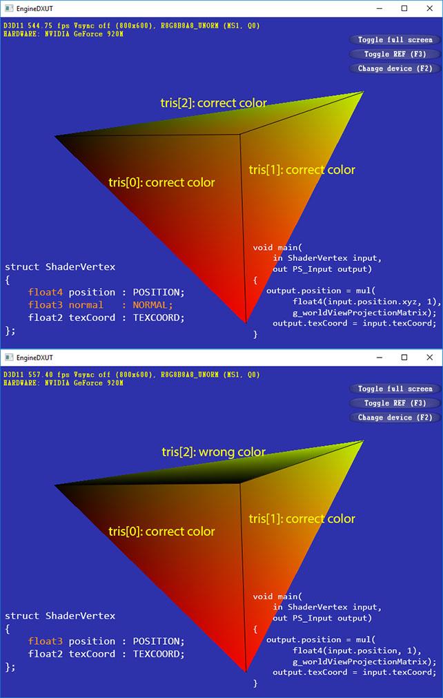 Visual C++ forum