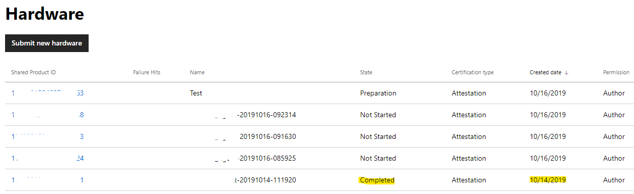 Submission that got completed on 14th October, same drivers than today