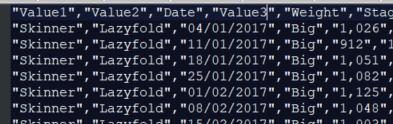 Data Values