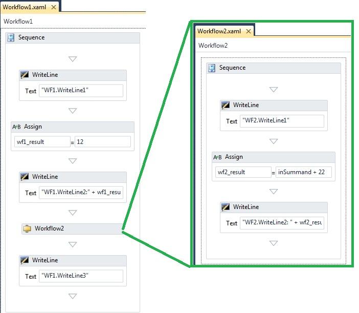 Diagrams of Workflow 1 & Workflow 2