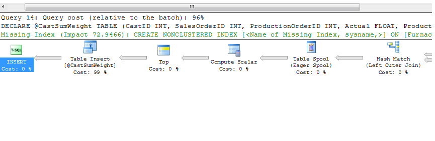 Query is taking too much time for inserting into a temp