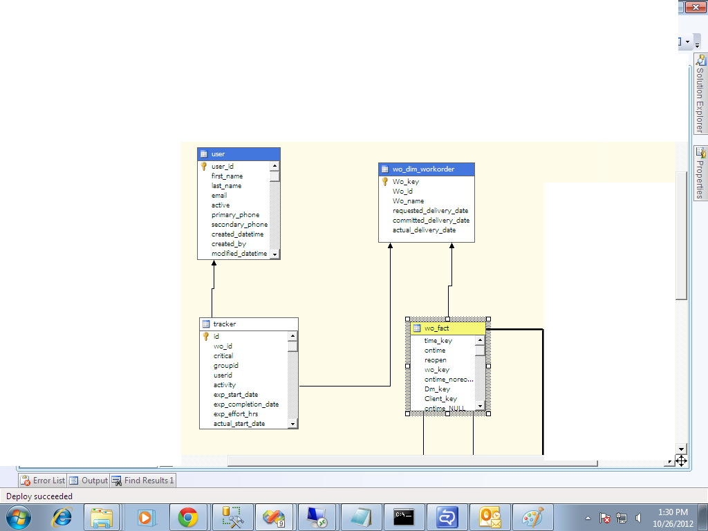 Creating a dimension in ssas out of a snow flake schema - Dimension table 4 personnes ...
