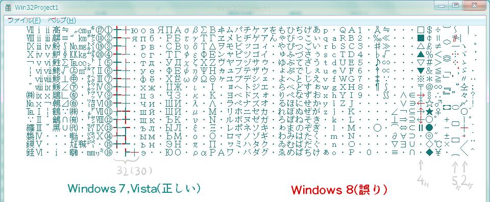 罫線32,矢印4,その他7がWindows8の縦書きでだけおかしい