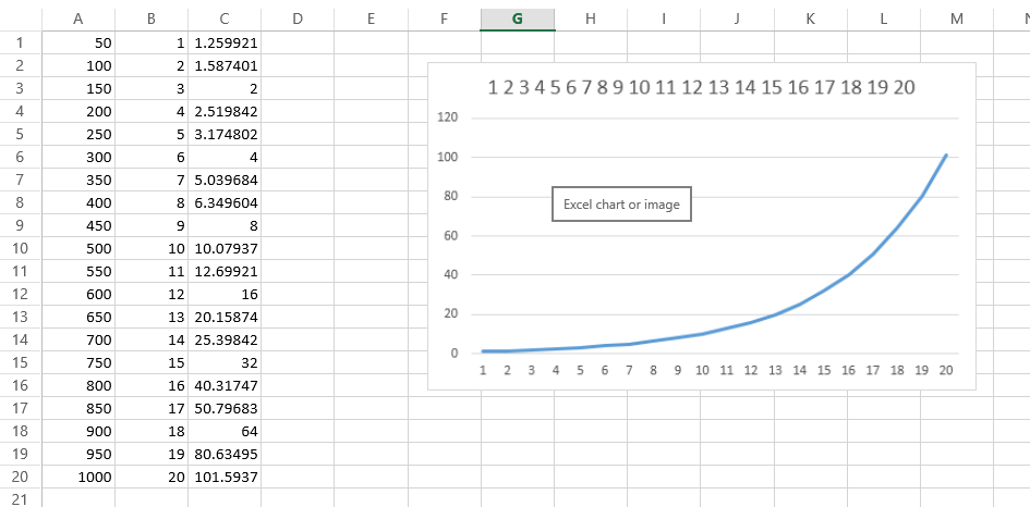 graphique fonction exponentielle