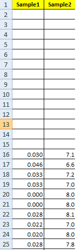 how to change from text to numeric