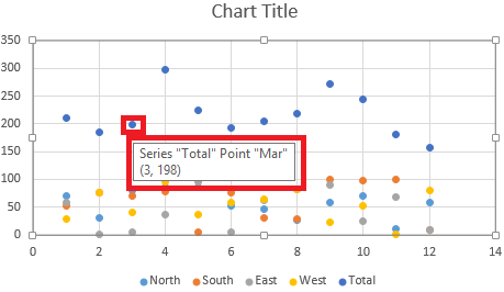 How do i modify excel chart data point popups as for as i know there is no property and method of chart object to edit the tooltip of the chart point in excel object model ccuart Gallery