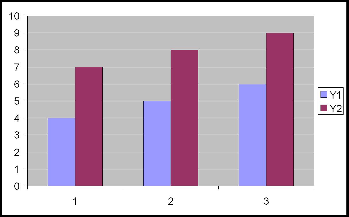 Tannenbaum Diagramm.In Einem Diagramm Mehrere Datensätze Aber Nebeneinander