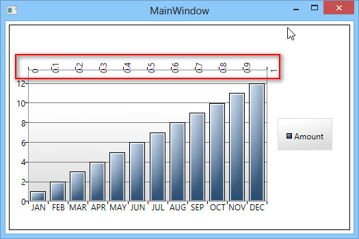 how to rotate text under x axis in wpf toolkit code behind?