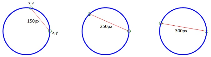 Circle Chords Of A Specific Length