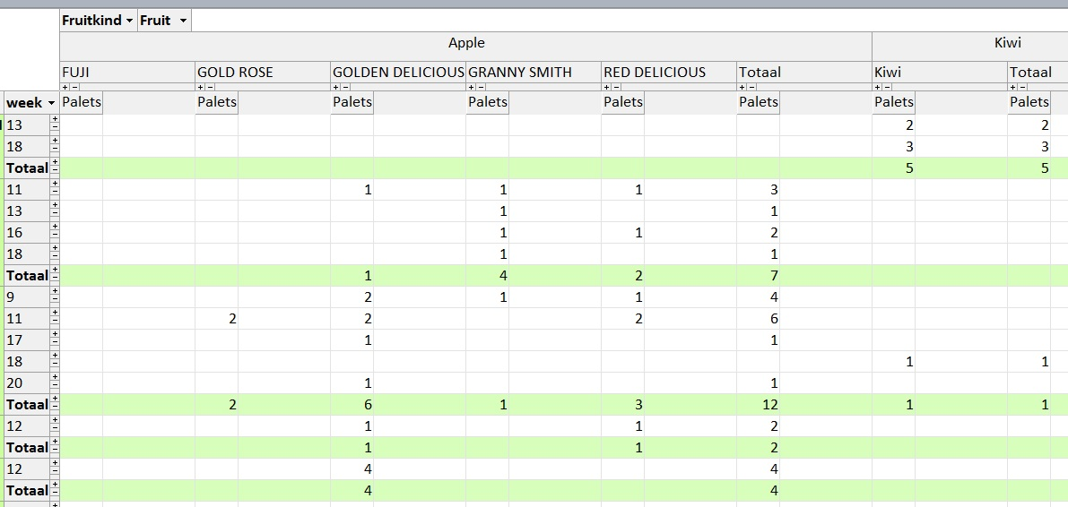 Pivot table column width for Table column width