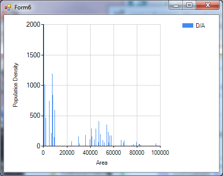 Newbie] Graph with visual studio, data comes from  csv file