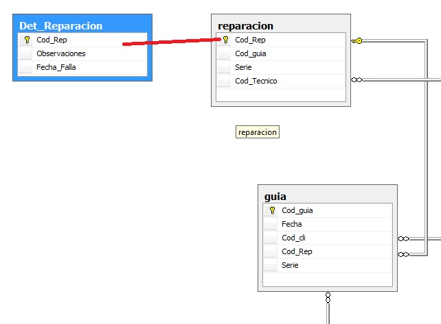 how to add a constraint for text only in sql