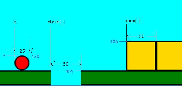 Screen shot of a program Small basic platform game