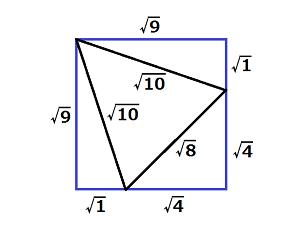 triangle ratio