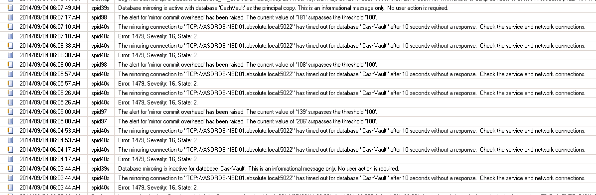 SQL Error Log