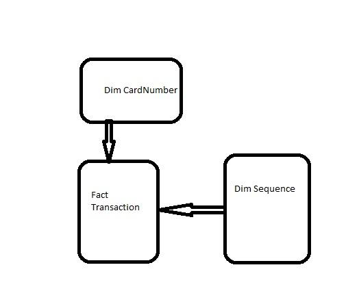 ffxiv how to join full server