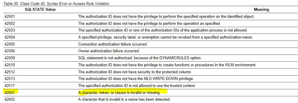 SSDT 2014 An OLE DB error has occurred. Error code: 0x80040E14. An OLE ...