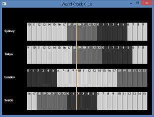 Screen shot of a program World Clock 0.1a