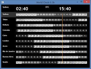 Screen shot of a program World Clock 0.3b