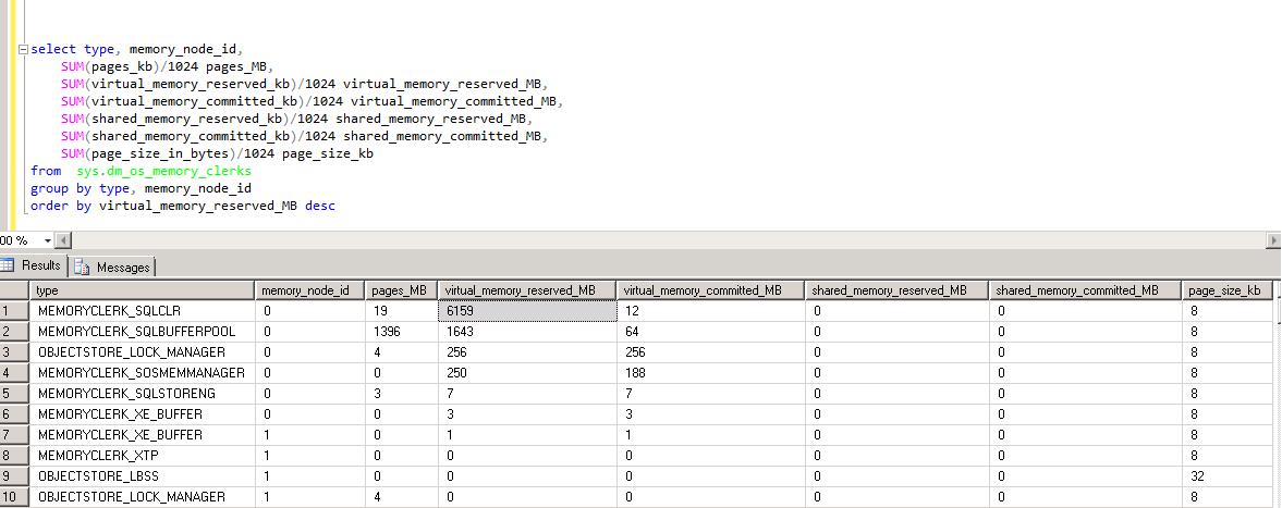 SQL 2012 Memory usage analysis