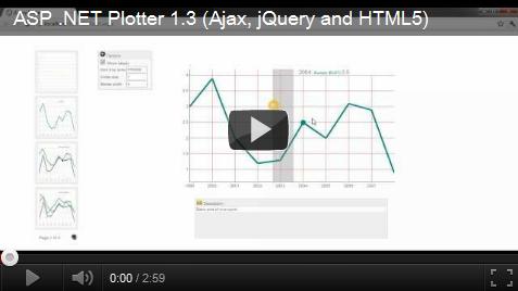 ASP .NET Plotter 1.3
