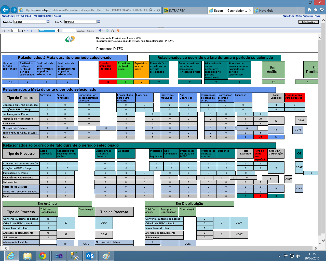 Como está no navegador Explore através do reporting service