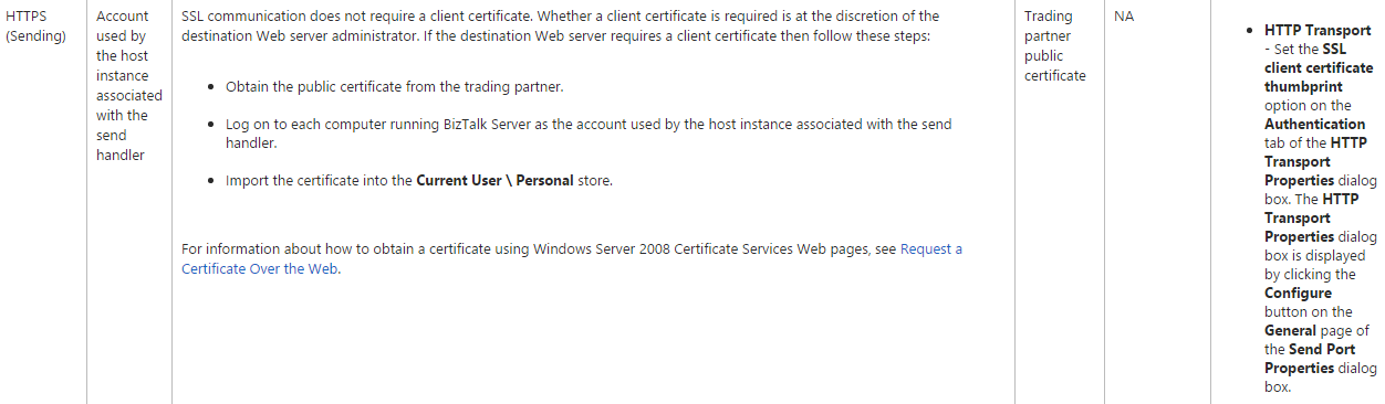 The client certificate is not found in the certificate store