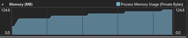 Memory usage climbs
